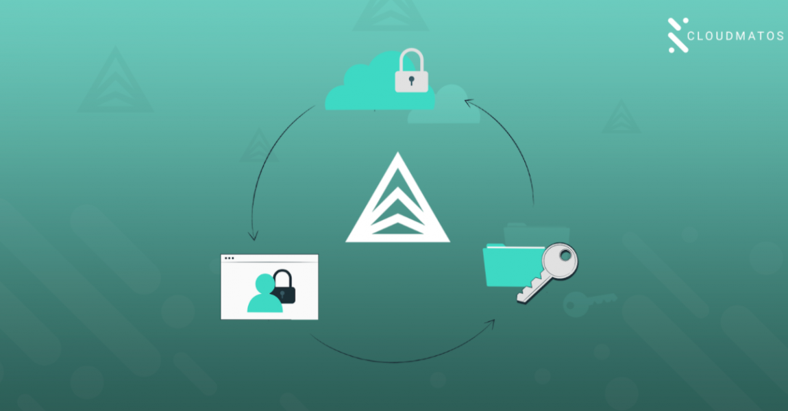 Three Common Hybrid Cloud Security Challenges and How Anthos Solve Them