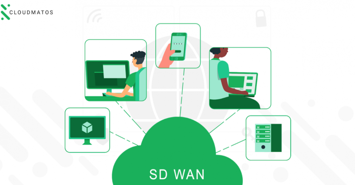 Top 7 Reasons Why SD-WAN Can Help Your Business